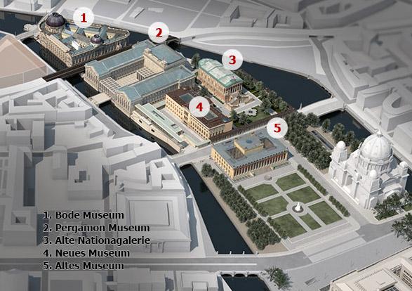 Mapa - Ilha dos Museus em Berlim
